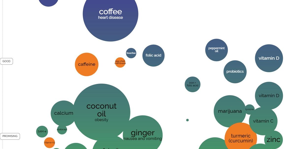 suplementos - infografico